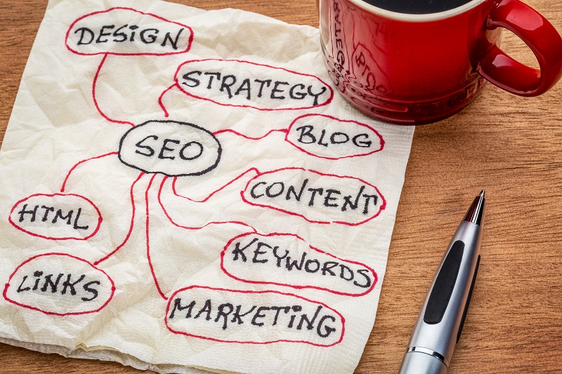 Let's Talk SEO Marketing Strategy for Atlanta Businesses